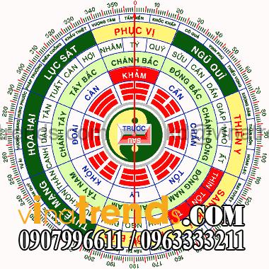phong thuy xay dung nha tan dau 1980 kham Đẳng cấp mẫu thiết kế nhà vườn 1 trệt 1 lầu siêu long lanh anh Minh Bình Phước  NV290815A