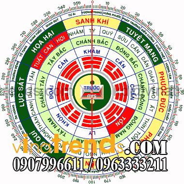 phong thuy nha o theo tuoi 1969 ky dau menh ton Chia sẻ mẫu nhà cấp 4 đơn giản 250 triệu anh Thiện Đồng Nai   NC4230116A