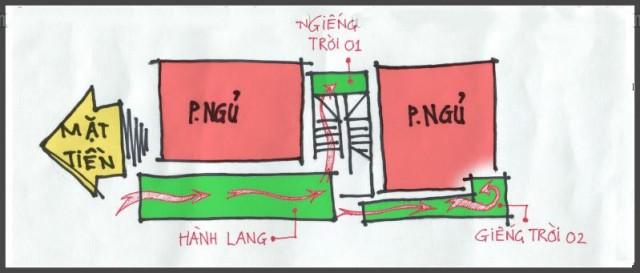 ban ve thiet ke nha dep 5x15m 8101 640x273 Lạ mắt mẫu nhà đẹp 4 tầng 75m2 của chú Ba mát Sài Gòn   ND140814A